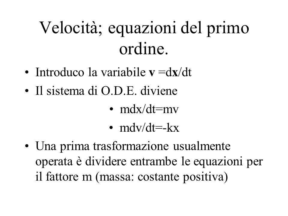Velocità; equazioni del primo ordine. Introduco la variabile v =dx/dt Il sistema di O.D.E. diviene mdx/dt=mv mdv/dt=-kx Una prima trasformazione usual