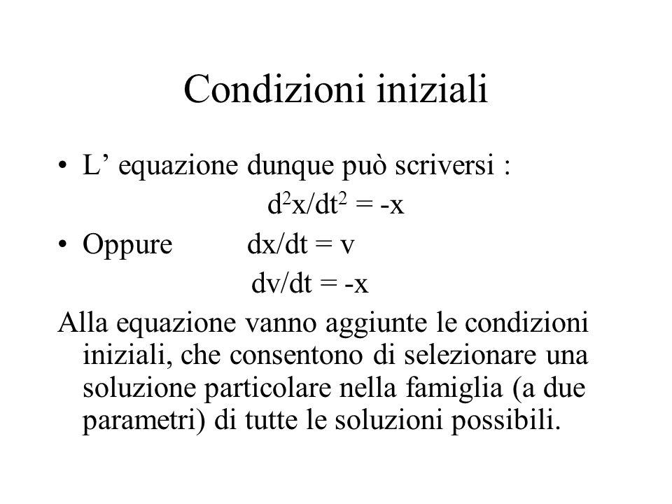 Condizioni iniziali L equazione dunque può scriversi : d 2 x/dt 2 = -x Oppure dx/dt = v dv/dt = -x Alla equazione vanno aggiunte le condizioni inizial