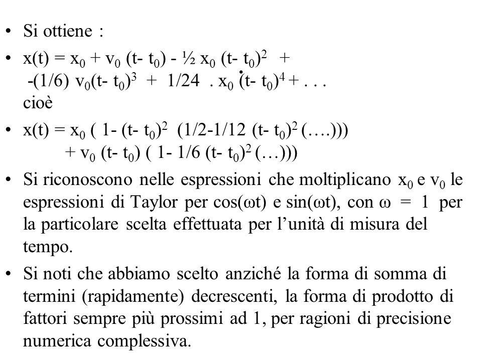 . Si ottiene : x(t) = x 0 + v 0 (t- t 0 ) - ½ x 0 (t- t 0 ) 2 + -(1/6) v 0 (t- t 0 ) 3 + 1/24. x 0 (t- t 0 ) 4 +... cioè x(t) = x 0 ( 1- (t- t 0 ) 2 (