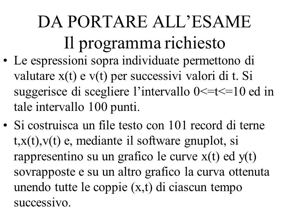 DA PORTARE ALLESAME Il programma richiesto Le espressioni sopra individuate permettono di valutare x(t) e v(t) per successivi valori di t. Si suggeris