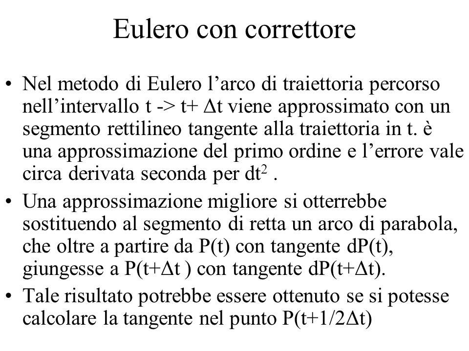 Eulero con correttore Nel metodo di Eulero larco di traiettoria percorso nellintervallo t -> t+ Δt viene approssimato con un segmento rettilineo tange