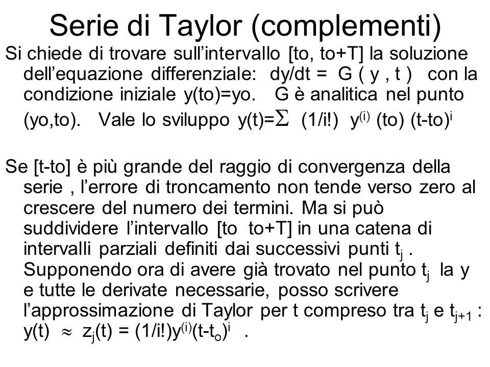 Serie di Taylor (complementi) Si chiede di trovare sullintervallo [to, to+T] la soluzione dellequazione differenziale: dy/dt = G ( y, t ) con la condi