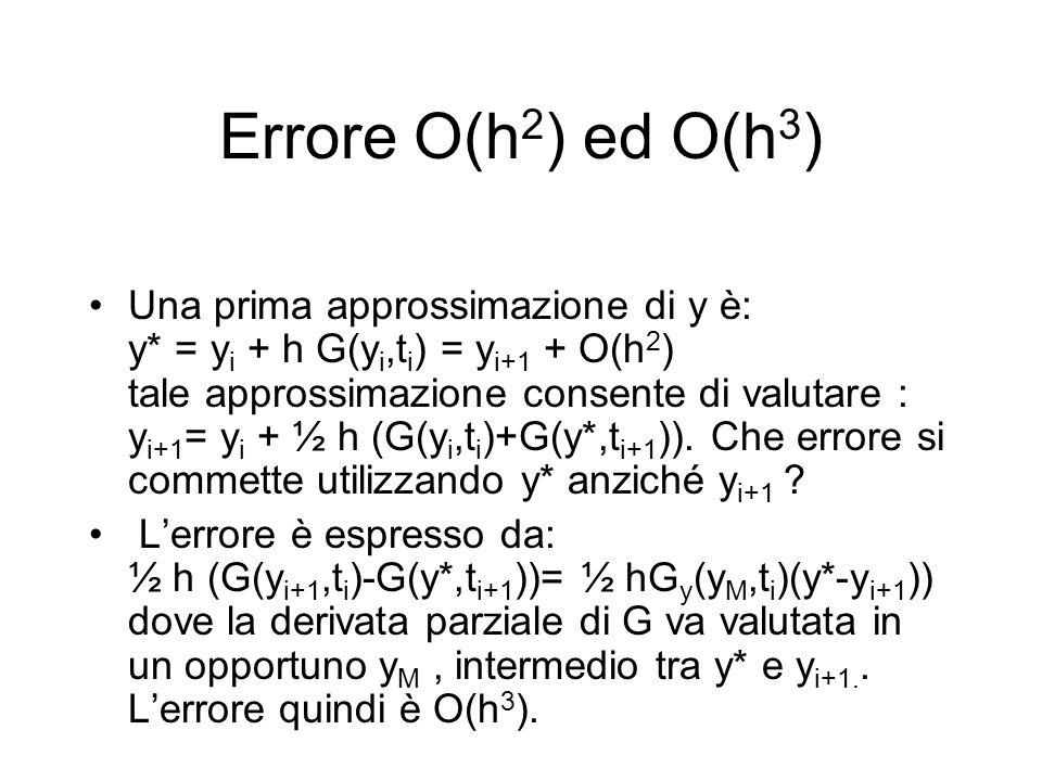 Errore O(h 2 ) ed O(h 3 ) Una prima approssimazione di y è: y* = y i + h G(y i,t i ) = y i+1 + O(h 2 ) tale approssimazione consente di valutare : y i