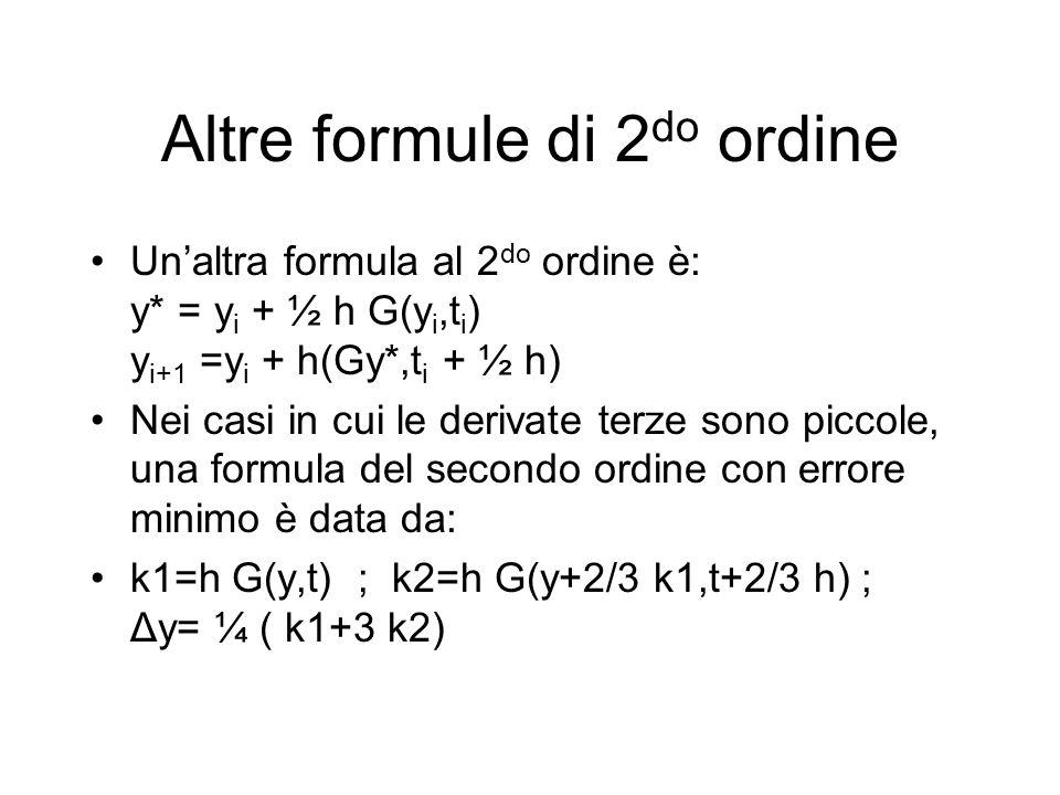 Altre formule di 2 do ordine Unaltra formula al 2 do ordine è: y* = y i + ½ h G(y i,t i ) y i+1 =y i + h(Gy*,t i + ½ h) Nei casi in cui le derivate te