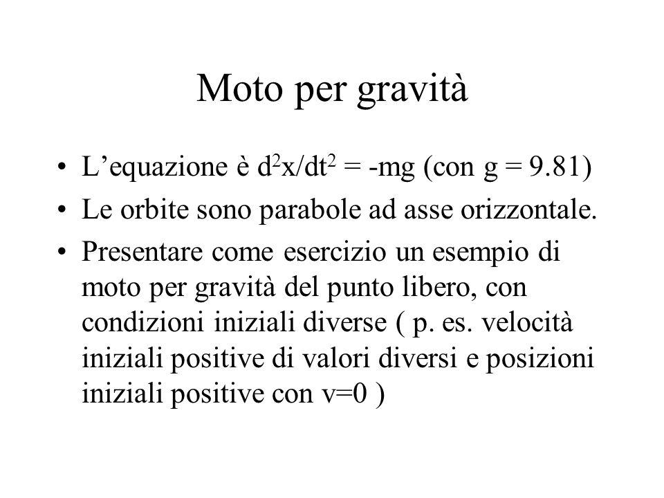 Moto per gravità Lequazione è d 2 x/dt 2 = -mg (con g = 9.81) Le orbite sono parabole ad asse orizzontale. Presentare come esercizio un esempio di mot