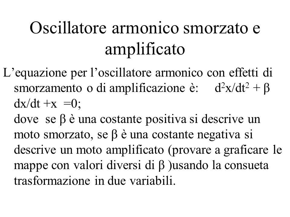Oscillatore armonico smorzato e amplificato Lequazione per loscillatore armonico con effetti di smorzamento o di amplificazione è: d 2 x/dt 2 + β dx/d