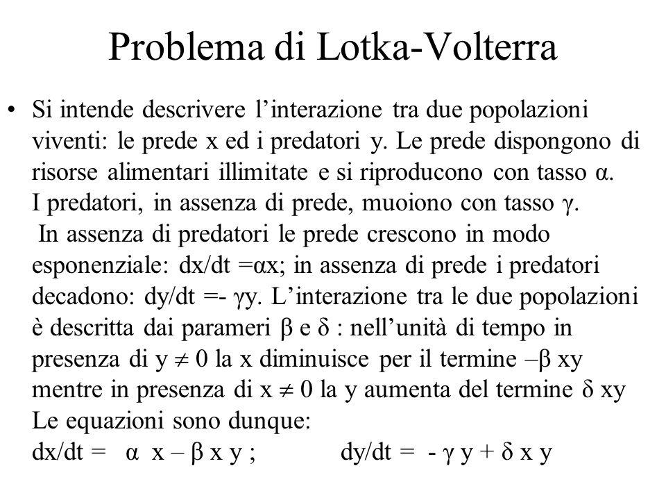 Problema di Lotka-Volterra Si intende descrivere linterazione tra due popolazioni viventi: le prede x ed i predatori y. Le prede dispongono di risorse