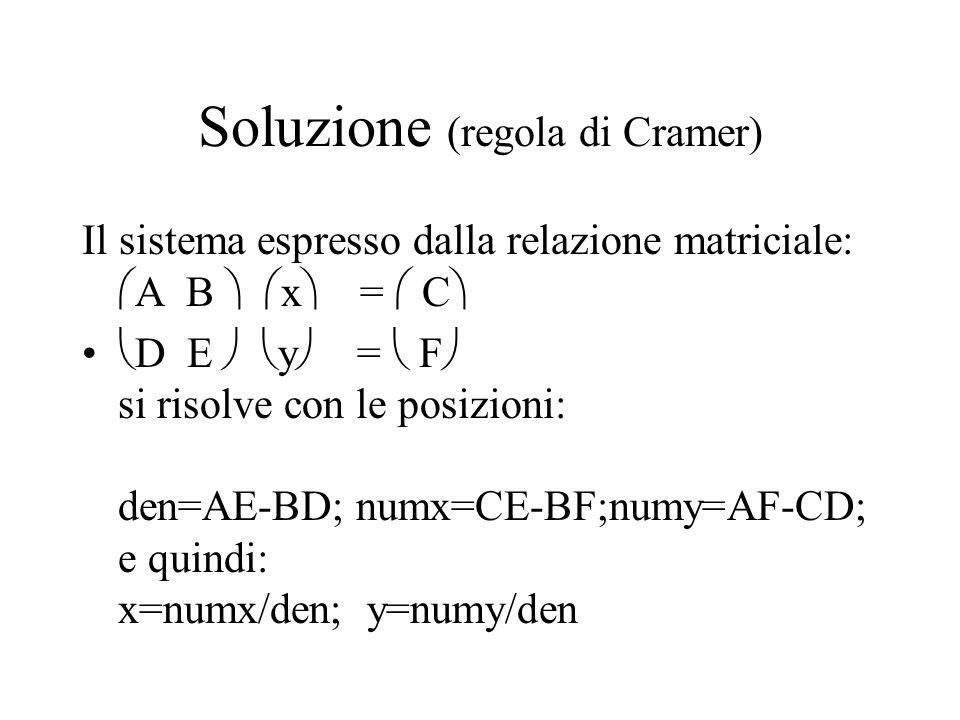 Soluzione (regola di Cramer) Il sistema espresso dalla relazione matriciale: A B x = C D E y = F si risolve con le posizioni: den=AE-BD; numx=CE-BF;nu