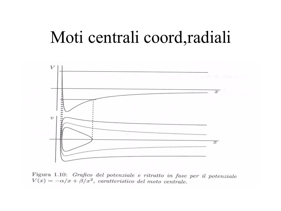 Moti centrali coord,radiali