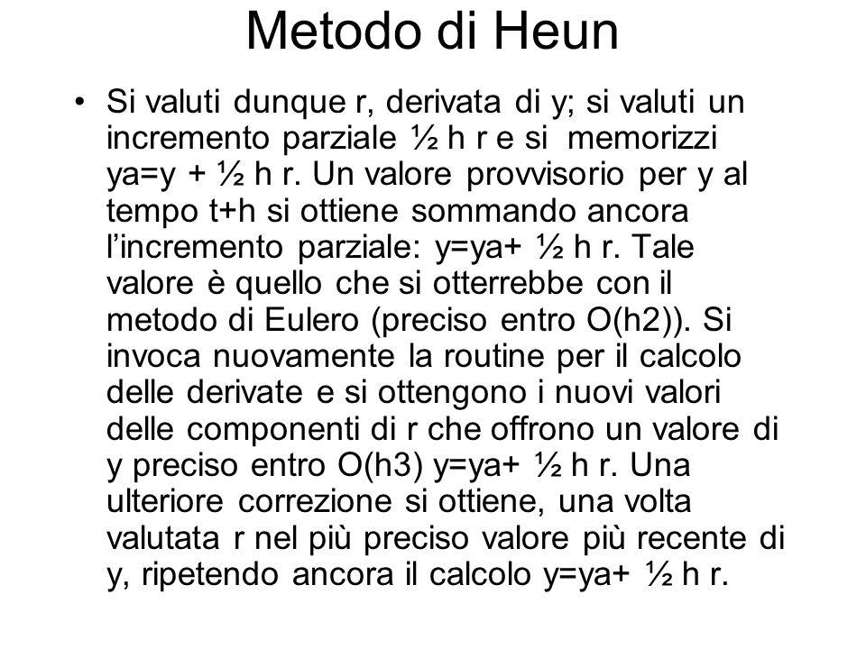 Metodo di Heun Si valuti dunque r, derivata di y; si valuti un incremento parziale ½ h r e si memorizzi ya=y + ½ h r. Un valore provvisorio per y al t
