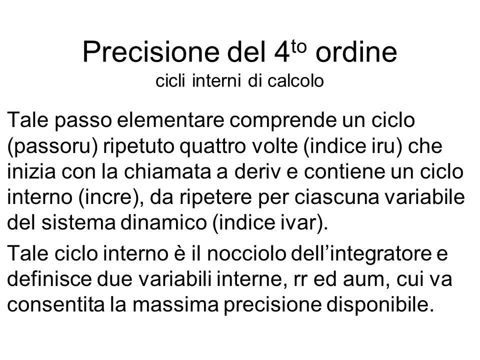 Precisione del 4 to ordine cicli interni di calcolo Tale passo elementare comprende un ciclo (passoru) ripetuto quattro volte (indice iru) che inizia