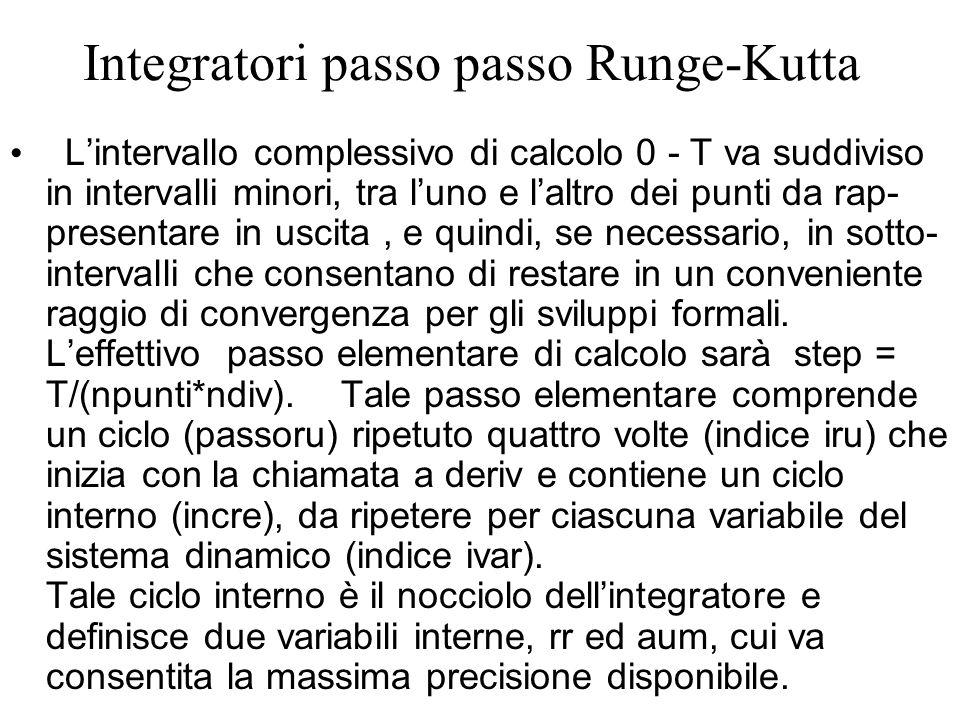 Integratori passo passo Runge-Kutta Lintervallo complessivo di calcolo 0 - T va suddiviso in intervalli minori, tra luno e laltro dei punti da rap- pr