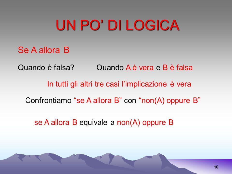 UN PO DI LOGICA 10 Se A allora B Quando è falsa?Quando A è vera e B è falsa In tutti gli altri tre casi limplicazione è vera Confrontiamo se A allora B con non(A) oppure B se A allora B equivale a non(A) oppure B