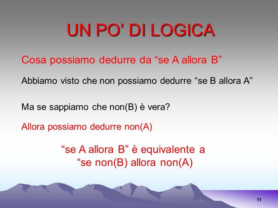 UN PO DI LOGICA 11 Cosa possiamo dedurre da se A allora B Abbiamo visto che non possiamo dedurre se B allora A Ma se sappiamo che non(B) è vera? Allor