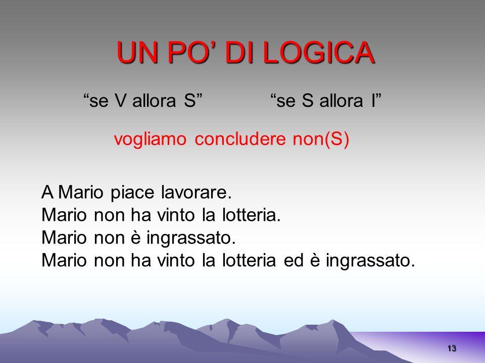 UN PO DI LOGICA 13 se V allora Sse S allora I vogliamo concludere non(S) A Mario piace lavorare.