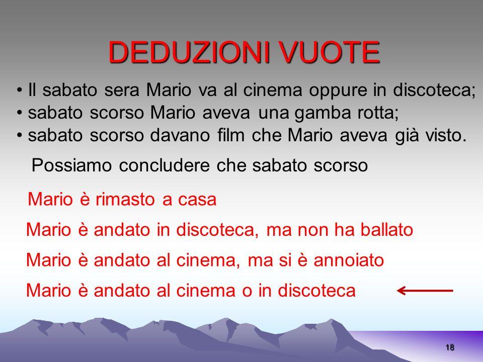 DEDUZIONI VUOTE 18 Il sabato sera Mario va al cinema oppure in discoteca; sabato scorso Mario aveva una gamba rotta; sabato scorso davano film che Mario aveva già visto.