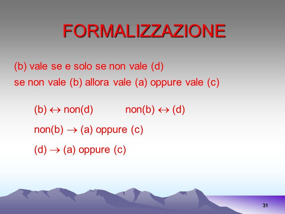 FORMALIZZAZIONE 31 (b) vale se e solo se non vale (d) se non vale (b) allora vale (a) oppure vale (c) (b) non(d)non(b) (d) non(b) (a) oppure (c) (d) (