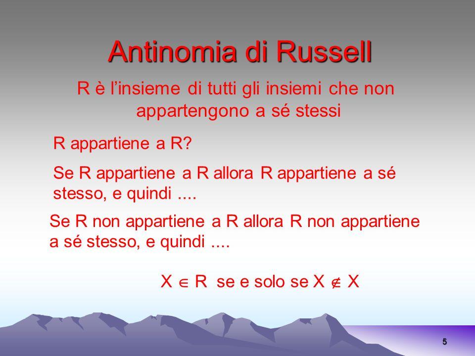 Antinomia di Russell 5 R è linsieme di tutti gli insiemi che non appartengono a sé stessi R appartiene a R? Se R non appartiene a R allora R non appar