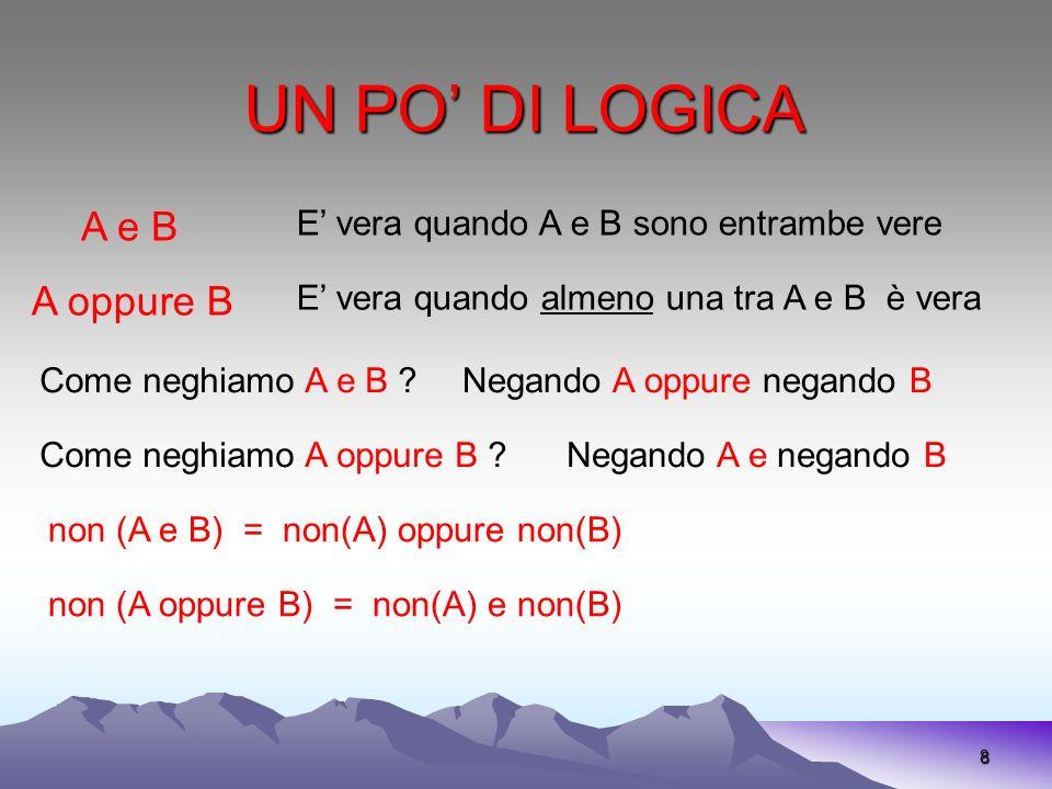 UN PO DI LOGICA 8 A e B E vera quando A e B sono entrambe vere Come neghiamo A e B ?Negando A oppure negando B A oppure B E vera quando almeno una tra