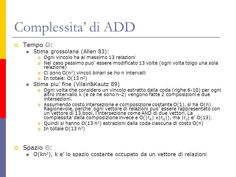 Complessita di ADD Tempo : Stima grossolana (Allen 83): Ogni vincolo ha al massimo 13 relazioni Nel caso pessimo puo essere modificato 13 volte (ogni