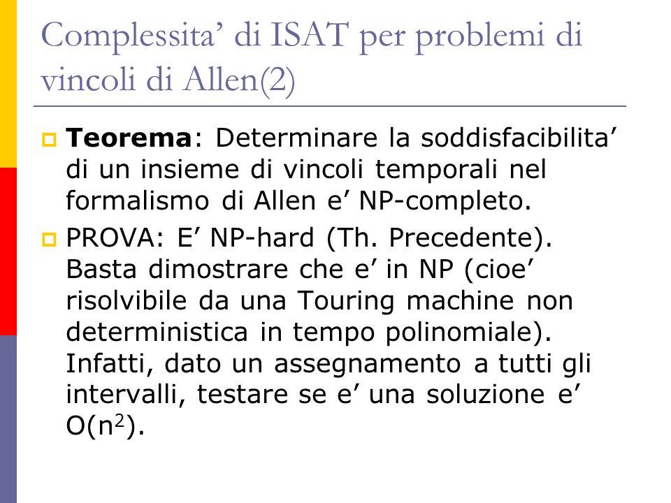 Complessita di ISAT per problemi di vincoli di Allen(2) Teorema: Determinare la soddisfacibilita di un insieme di vincoli temporali nel formalismo di