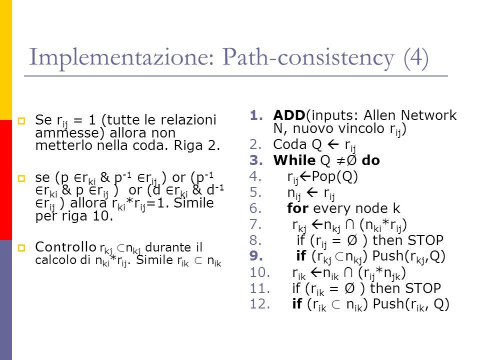 Implementazione: Path-consistency (4) Se r ij = 1 (tutte le relazioni ammesse) allora non metterlo nella coda. Riga 2. se (p r ki & p -1 r ij ) or (p