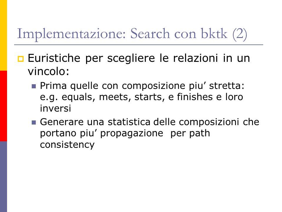 Implementazione: Search con bktk (2) Euristiche per scegliere le relazioni in un vincolo: Prima quelle con composizione piu stretta: e.g. equals, meet