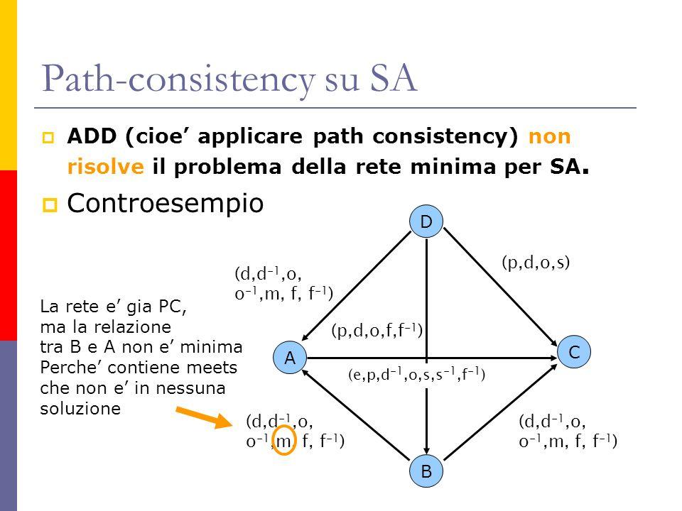 Path-consistency su SA ADD (cioe applicare path consistency) non risolve il problema della rete minima per SA. Controesempio A D C (d,d -1,o, o -1,m,