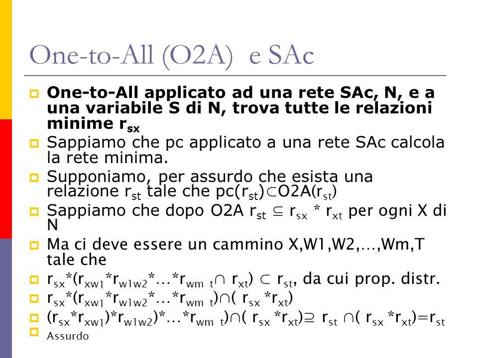 One-to-All (O2A) e SAc One-to-All applicato ad una rete SAc, N, e a una variabile S di N, trova tutte le relazioni minime r sx Sappiamo che pc applica