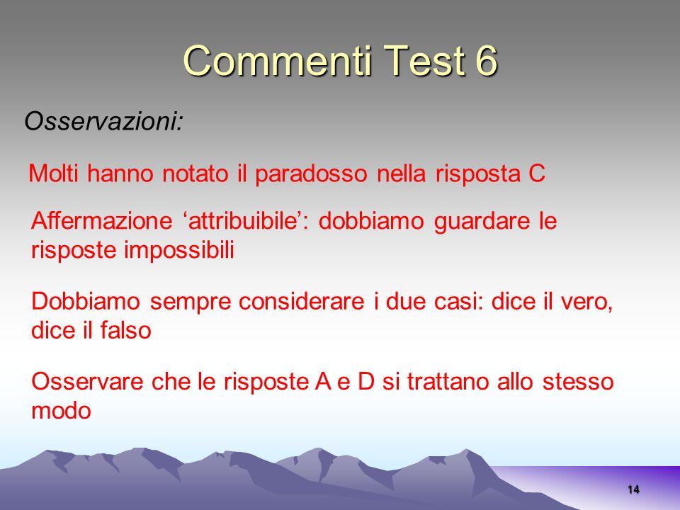 Commenti Test 6 14 Osservazioni: Molti hanno notato il paradosso nella risposta C Affermazione attribuibile: dobbiamo guardare le risposte impossibili