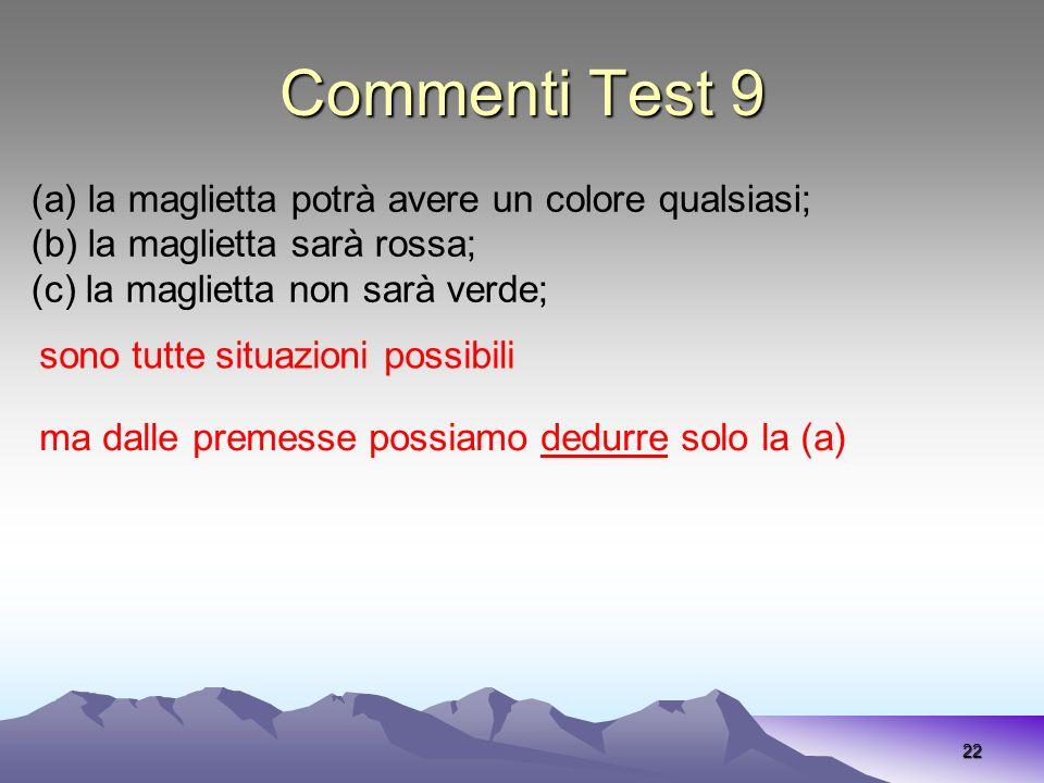 Commenti Test 9 22 (a) la maglietta potrà avere un colore qualsiasi; (b) la maglietta sarà rossa; (c) la maglietta non sarà verde; sono tutte situazio