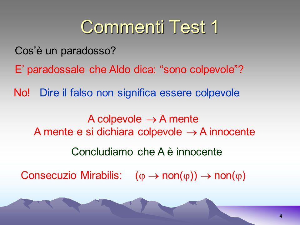 Commenti Test 1 4 Cosè un paradosso? E paradossale che Aldo dica: sono colpevole? A colpevole A mente A mente e si dichiara colpevole A innocente Cons