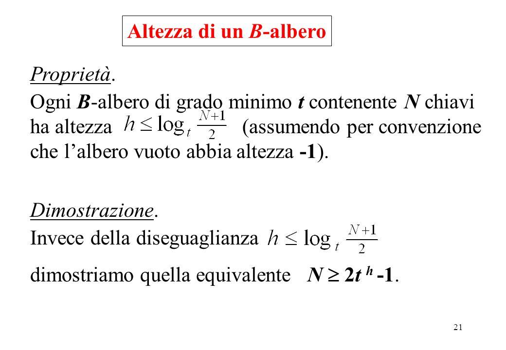 21 Altezza di un B-albero Proprietà. Ogni B-albero di grado minimo t contenente N chiavi ha altezza (assumendo per convenzione che lalbero vuoto abbia
