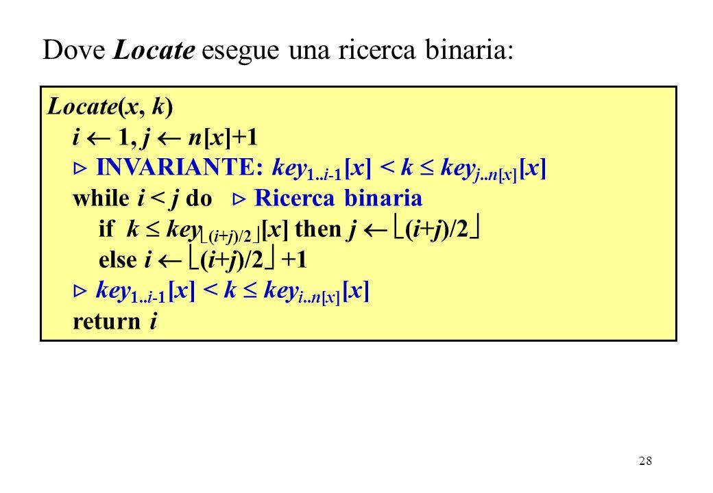 28 Locate(x, k) i 1, j n[x]+1 INVARIANTE: key 1..i-1 [x] < k key j..n[x] [x] while i < j do Ricerca binaria if k key (i+j)/2 [x] then j (i+j)/2 else i