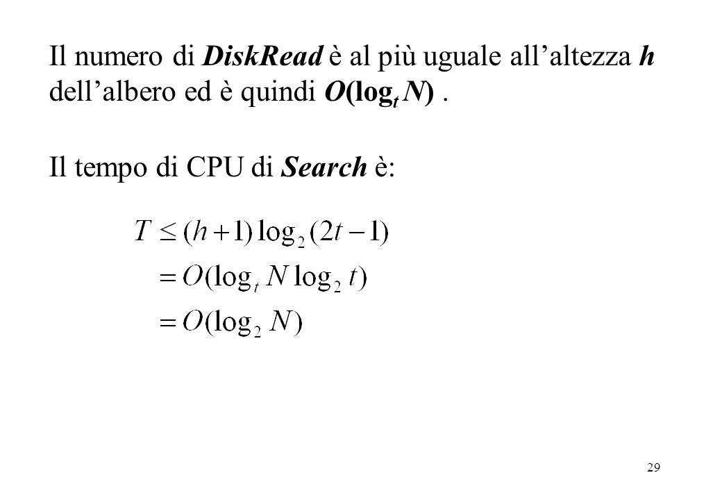 29 Il tempo di CPU di Search è: Il numero di DiskRead è al più uguale allaltezza h dellalbero ed è quindi O(log t N).