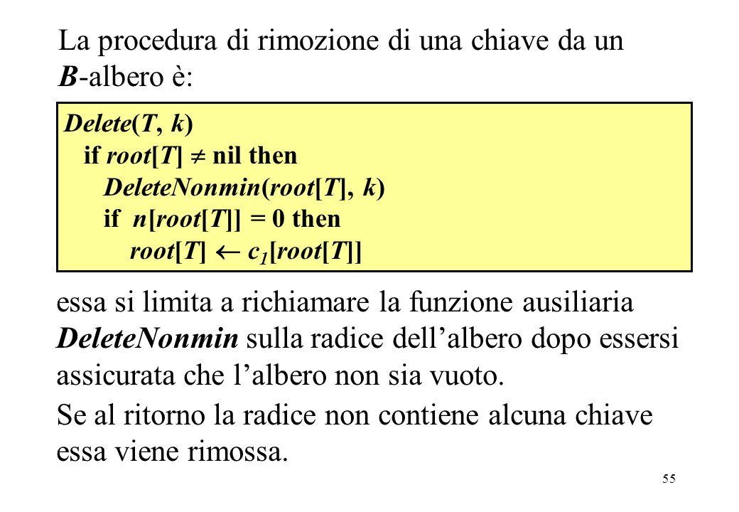 55 Delete(T, k) if root[T] nil then DeleteNonmin(root[T], k) if n[root[T]] = 0 then root[T] c 1 [root[T]] La procedura di rimozione di una chiave da un B-albero è: essa si limita a richiamare la funzione ausiliaria DeleteNonmin sulla radice dellalbero dopo essersi assicurata che lalbero non sia vuoto.