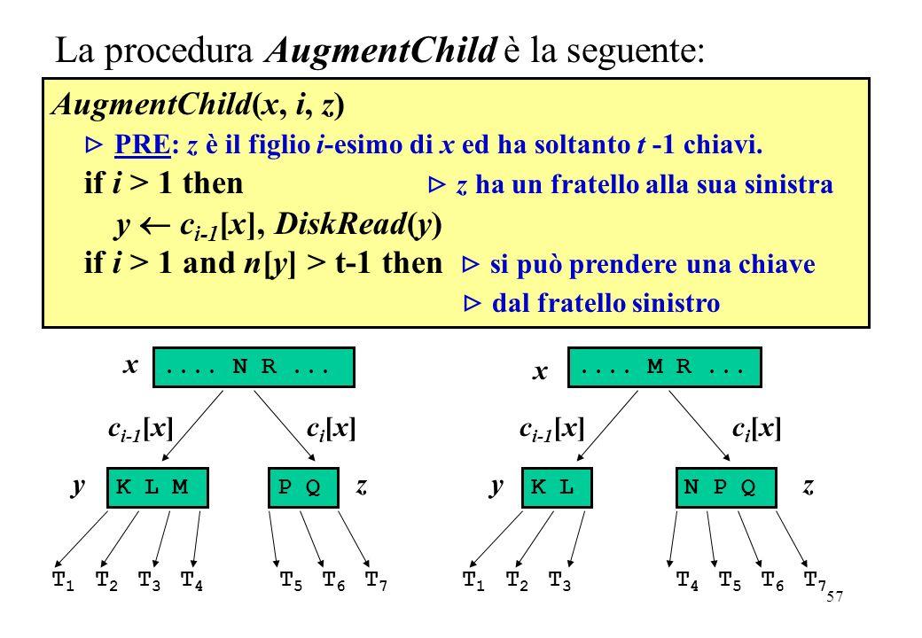 57 AugmentChild(x, i, z) PRE: z è il figlio i-esimo di x ed ha soltanto t -1 chiavi. if i > 1 then z ha un fratello alla sua sinistra y c i-1 [x], Dis