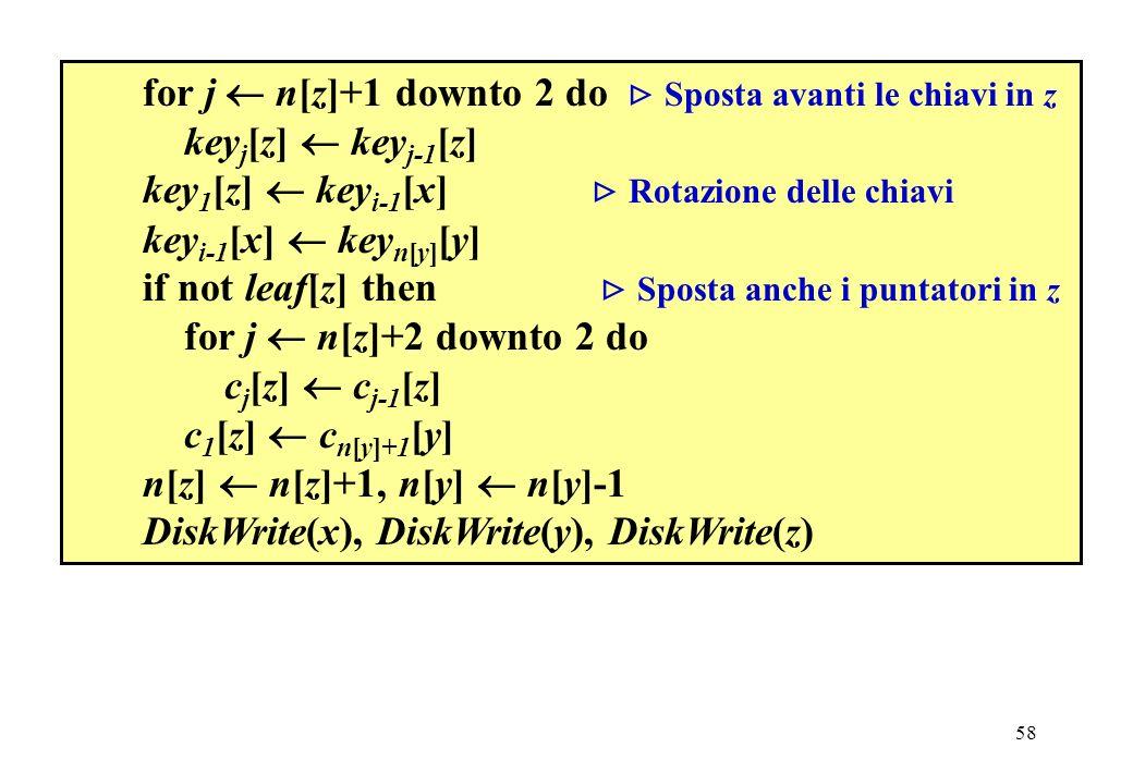 58 for j n[z]+1 downto 2 do Sposta avanti le chiavi in z key j [z] key j-1 [z] key 1 [z] key i-1 [x] Rotazione delle chiavi key i-1 [x] key n[y] [y] i