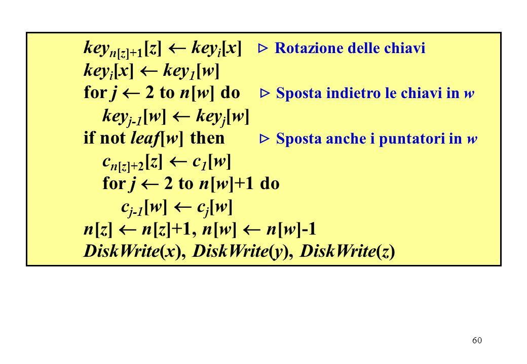 60 key n[z]+1 [z] key i [x] Rotazione delle chiavi key i [x] key 1 [w] for j 2 to n[w] do Sposta indietro le chiavi in w key j-1 [w] key j [w] if not