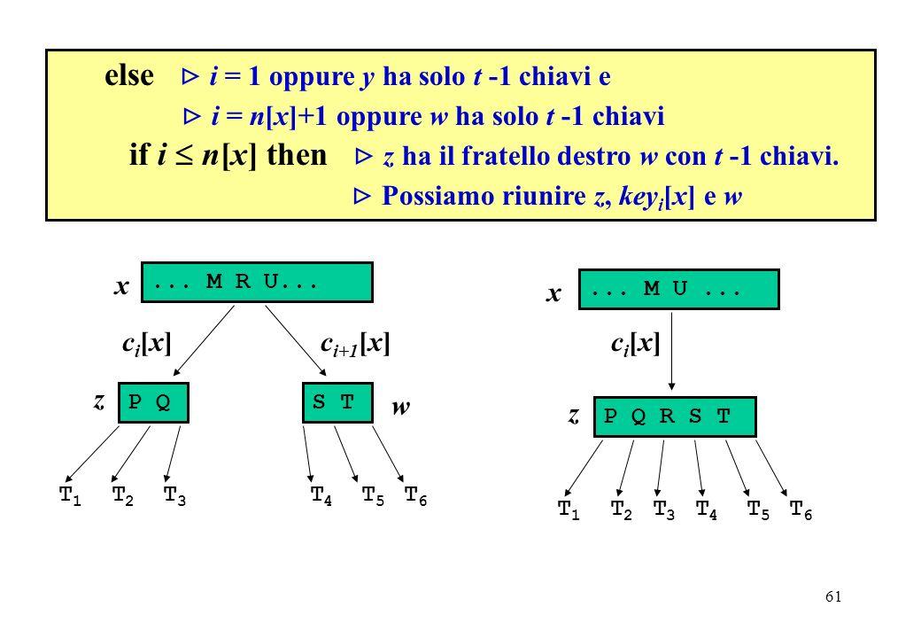 61 else i = 1 oppure y ha solo t -1 chiavi e i = n[x]+1 oppure w ha solo t -1 chiavi if i n[x] then z ha il fratello destro w con t -1 chiavi. Possiam