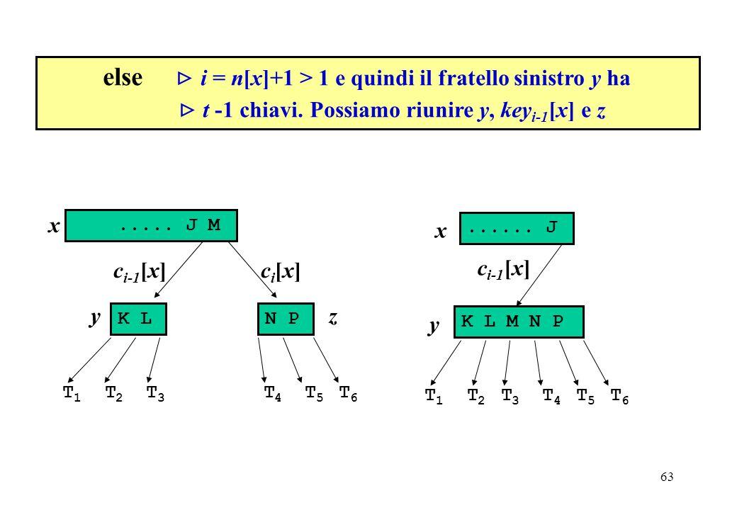 63 else i = n[x]+1 > 1 e quindi il fratello sinistro y ha t -1 chiavi.