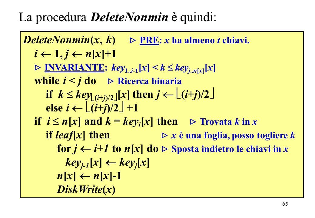 65 DeleteNonmin(x, k) PRE: x ha almeno t chiavi. i 1, j n[x]+1 INVARIANTE: key 1..i-1 [x] < k key j..n[x] [x] while i < j do Ricerca binaria if k key