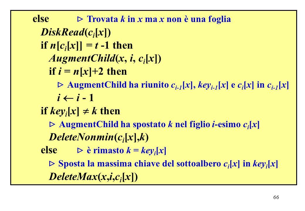 66 else Trovata k in x ma x non è una foglia DiskRead(c i [x]) if n[c i [x]] = t -1 then AugmentChild(x, i, c i [x]) if i = n[x]+2 then AugmentChild ha riunito c i-1 [x], key i-1 [x] e c i [x] in c i-1 [x] i i - 1 if key i [x] k then AugmentChild ha spostato k nel figlio i-esimo c i [x] DeleteNonmin(c i [x],k) else è rimasto k = key i [x] Sposta la massima chiave del sottoalbero c i [x] in key i [x] DeleteMax(x,i,c i [x])