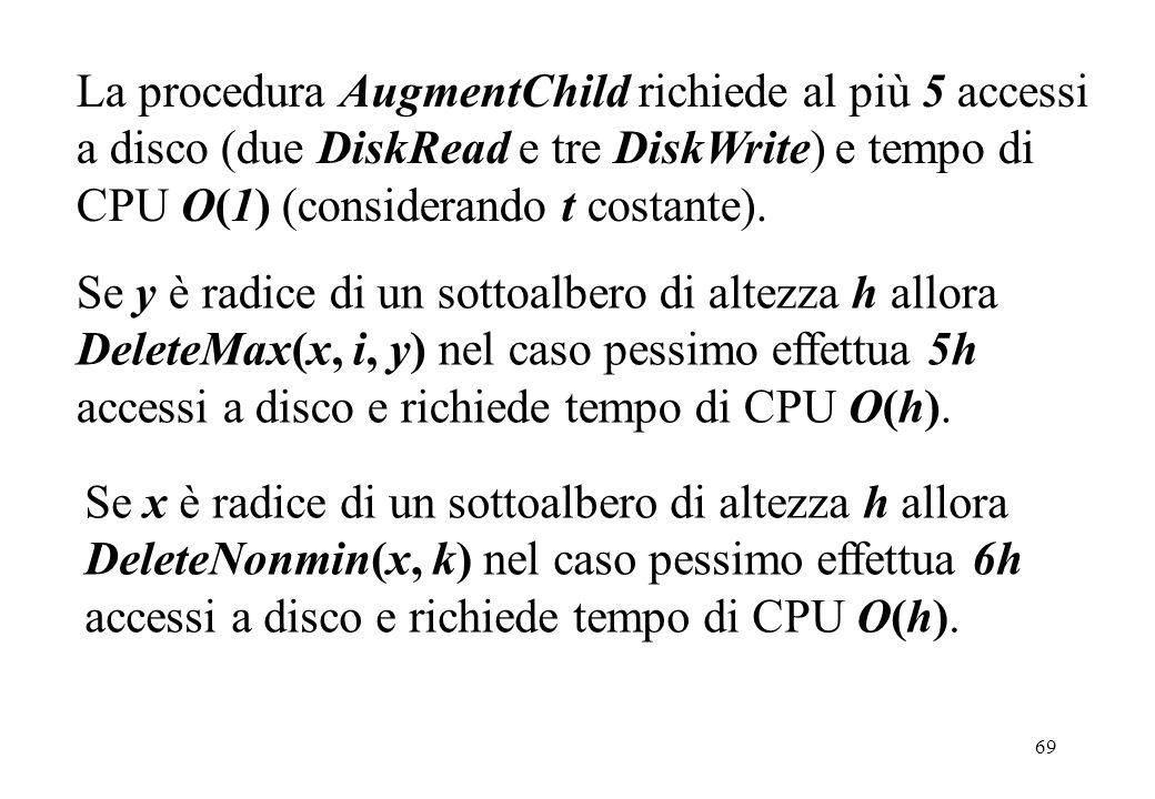 69 La procedura AugmentChild richiede al più 5 accessi a disco (due DiskRead e tre DiskWrite) e tempo di CPU O(1) (considerando t costante). Se y è ra
