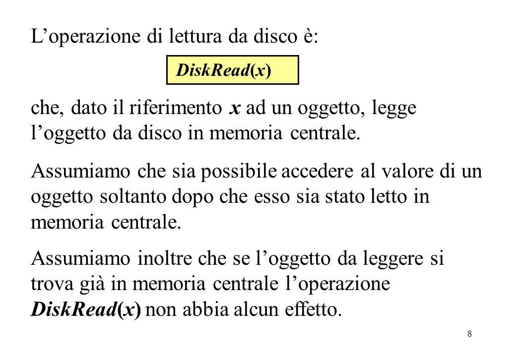8 Loperazione di lettura da disco è: che, dato il riferimento x ad un oggetto, legge loggetto da disco in memoria centrale. DiskRead(x) Assumiamo inol