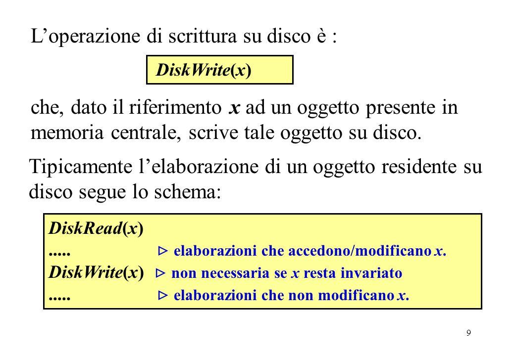 9 Loperazione di scrittura su disco è : che, dato il riferimento x ad un oggetto presente in memoria centrale, scrive tale oggetto su disco. DiskWrite