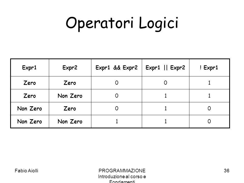 Fabio AiolliPROGRAMMAZIONE Introduzione al corso e Fondamenti 36 Operatori Logici Expr1Expr2Expr1 && Expr2Expr1 || Expr2! Expr1 Zero 001 Non Zero011 Z