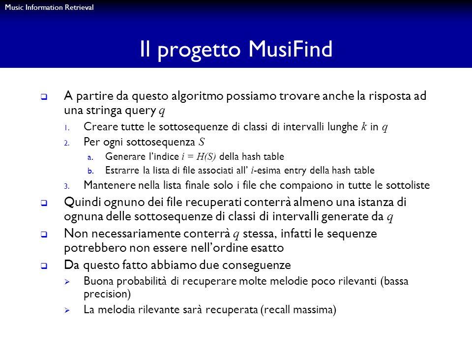 Music Information Retrieval Il progetto MusiFind A partire da questo algoritmo possiamo trovare anche la risposta ad una stringa query q 1. Creare tut