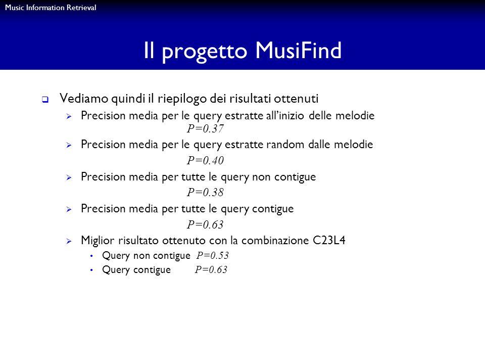 Music Information Retrieval Il progetto MusiFind Vediamo quindi il riepilogo dei risultati ottenuti Precision media per le query estratte allinizio de