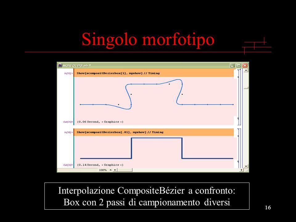 16 Singolo morfotipo Interpolazione CompositeBézier a confronto: Box con 2 passi di campionamento diversi